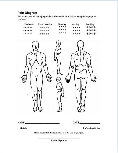 pain assessment body diagram blank pain assessment body diagram